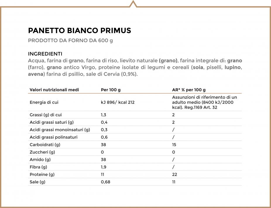 Valori nutrizionali e ingredienti bianco primus