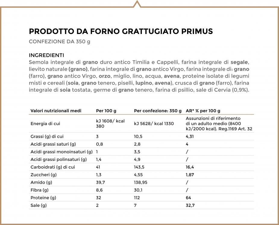 Valori nutrizionali e ingredienti pangratatto primus
